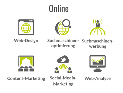 online marketing amberg